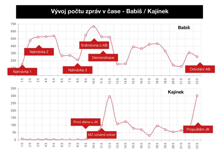 Kaj_babis